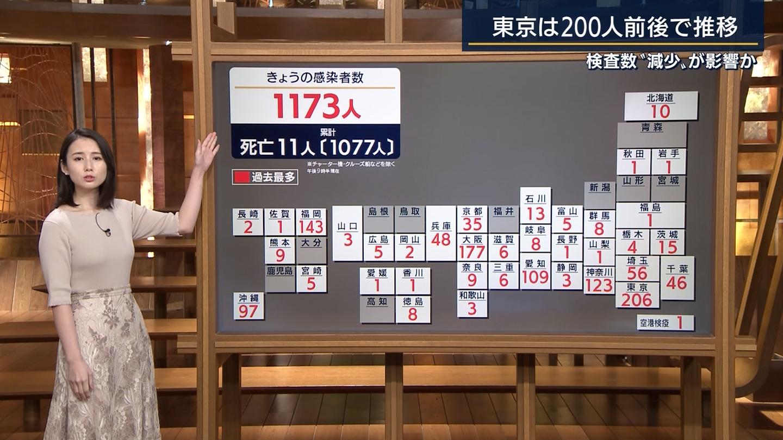 森川夕貴_女子アナ_横乳_報道ステーション_07