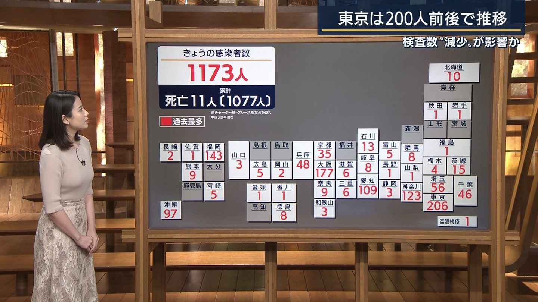 森川夕貴_女子アナ_横乳_報道ステーション_12