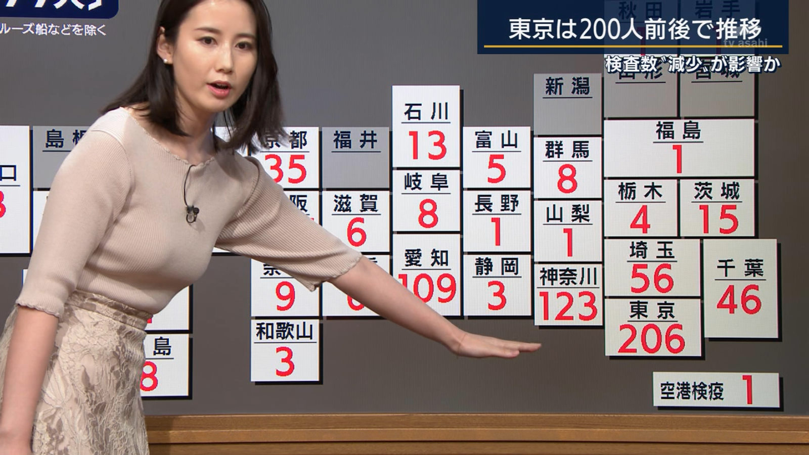 森川夕貴_女子アナ_横乳_報道ステーション_17